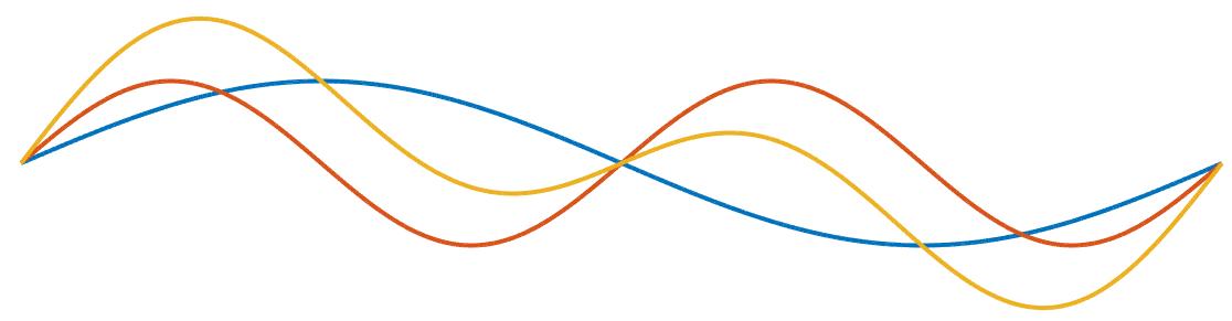 Matlab Programming Language for Signal Processing - Hack Audio
